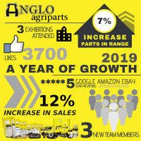 Our Year In Numbers 2019