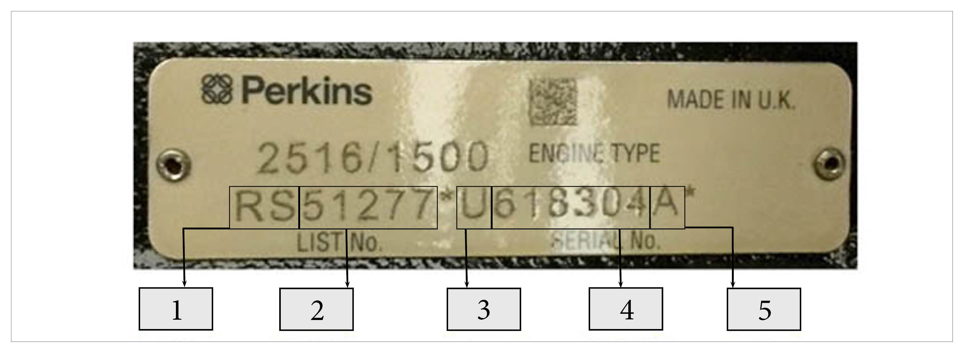 Identify your Perkins engine type