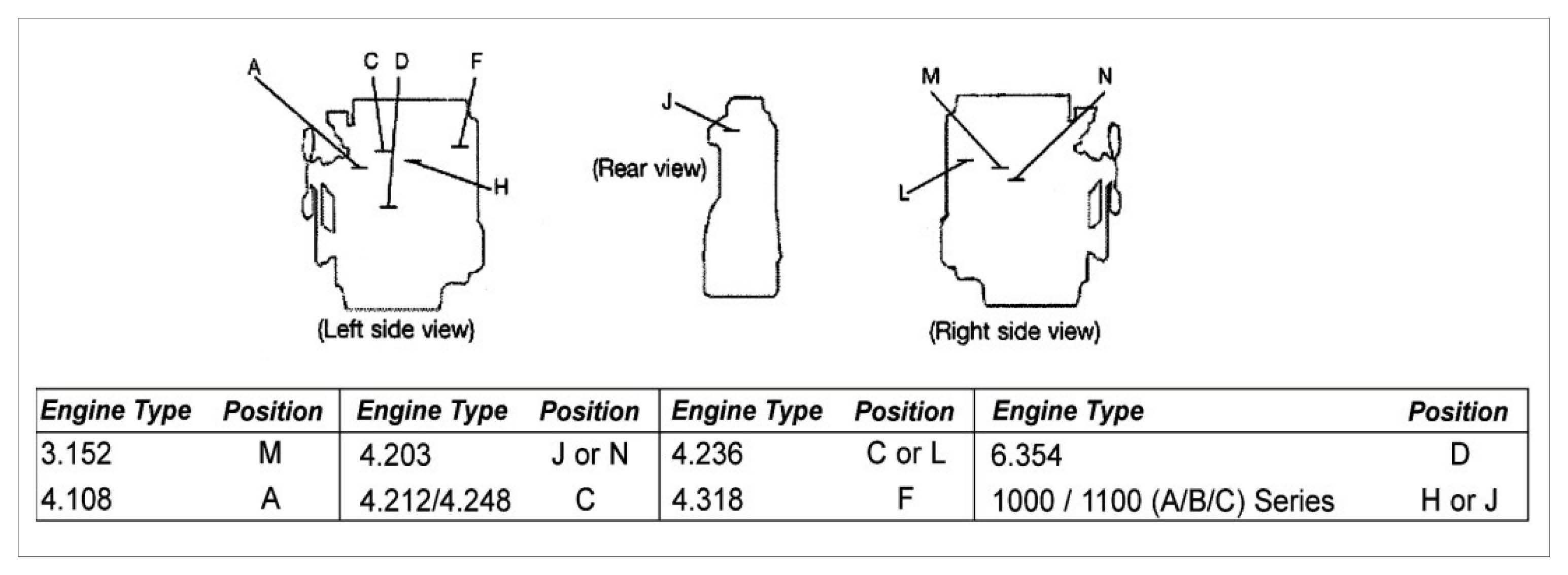 How To Identify Your Perkins Engine Tractors Massey Ferguson