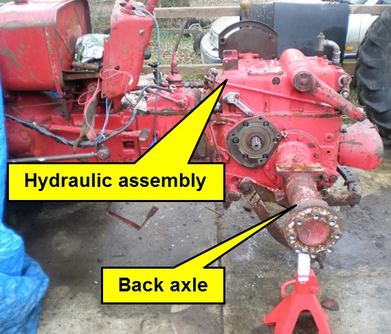 hydraulics and back axle
