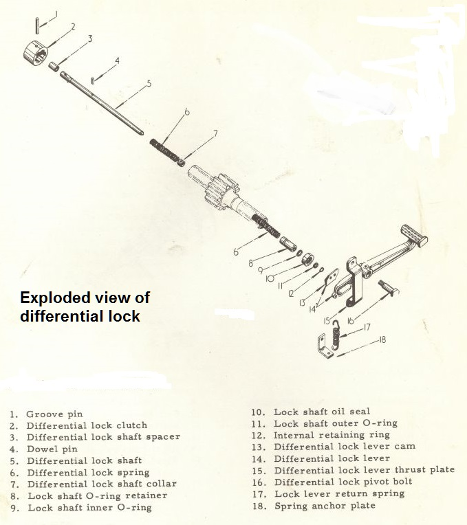 diff lock exploded parts diagram