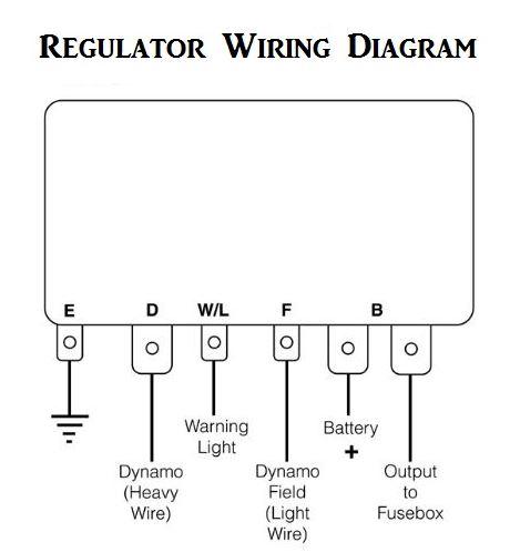 | Voltage Regulator - Lucas 11A - 12 Volt | A60648 | Anglo ...