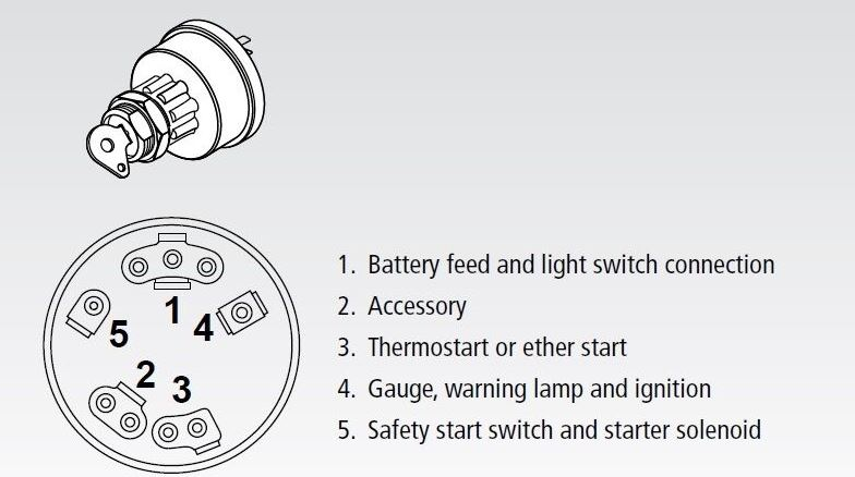 Diagram Ford 3000 Ignition Switch Diagram Full Version Hd Quality Switch Diagram Structuredpremium K Danse Fr